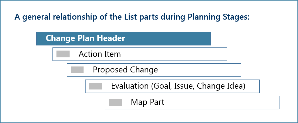 110_PlanningStageParts.png